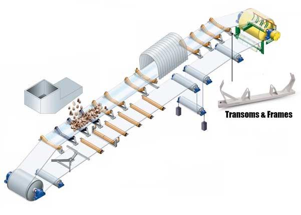 لوله رولیک چیست و چه کاربردی دارد